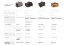 Arzttaschen aus Büffelleder - Vergleich